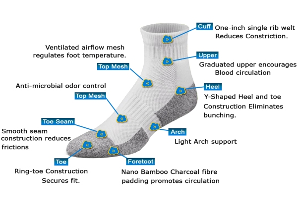 dr. comfort sock guide